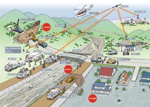 災害対策用機械と防災通信ネットワーク