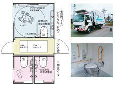 災害用トイレの技術開発