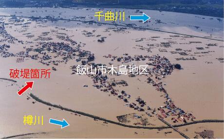 氾濫 川 長野 千曲