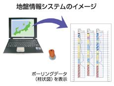 地盤図集改訂と地盤情報の有効活用