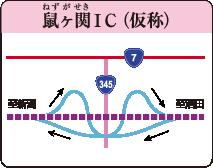 日本海沿岸東北自動車道 一般国道7号 朝日温海道路事業