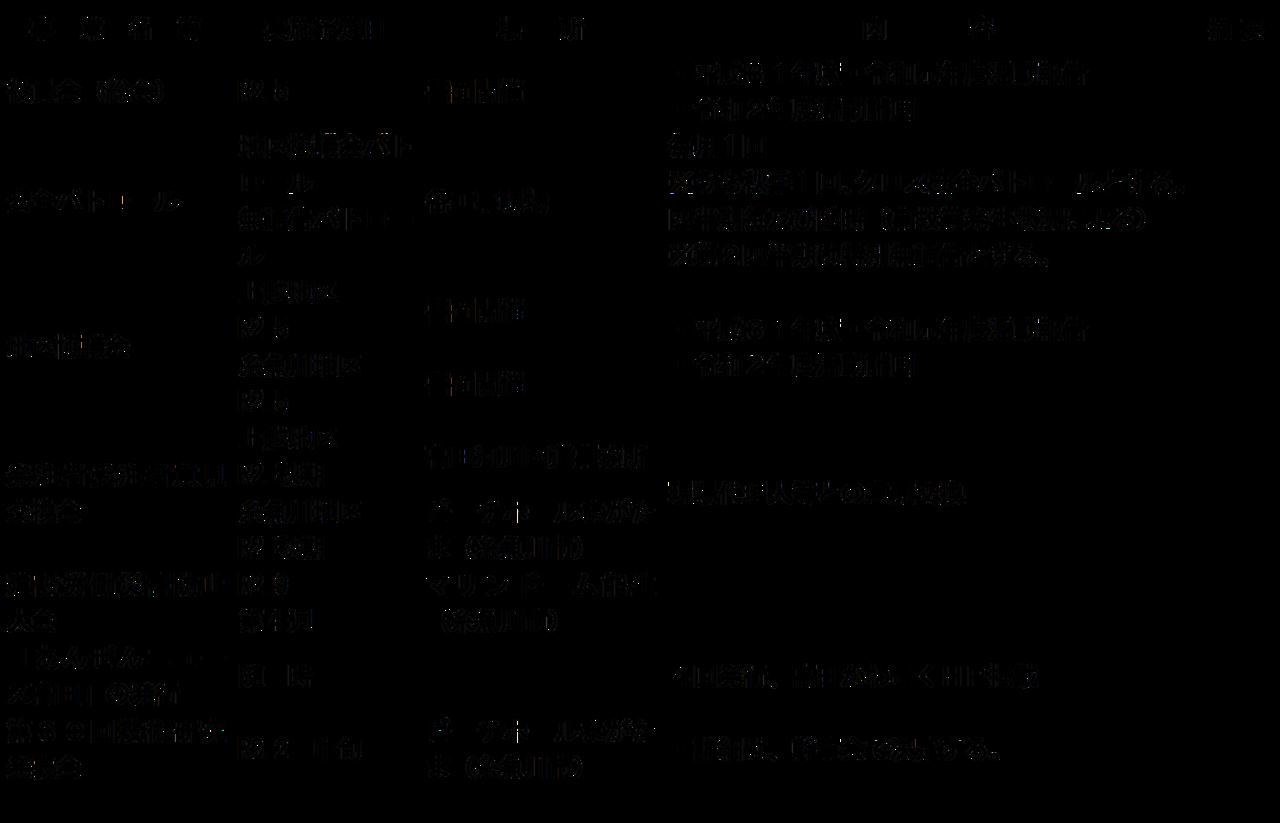 コロナ ジャーナル 上越 タウン